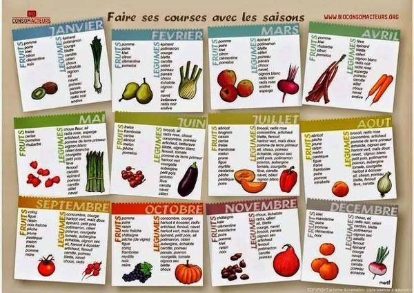 legumes de saison