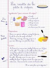 recette de crepe
